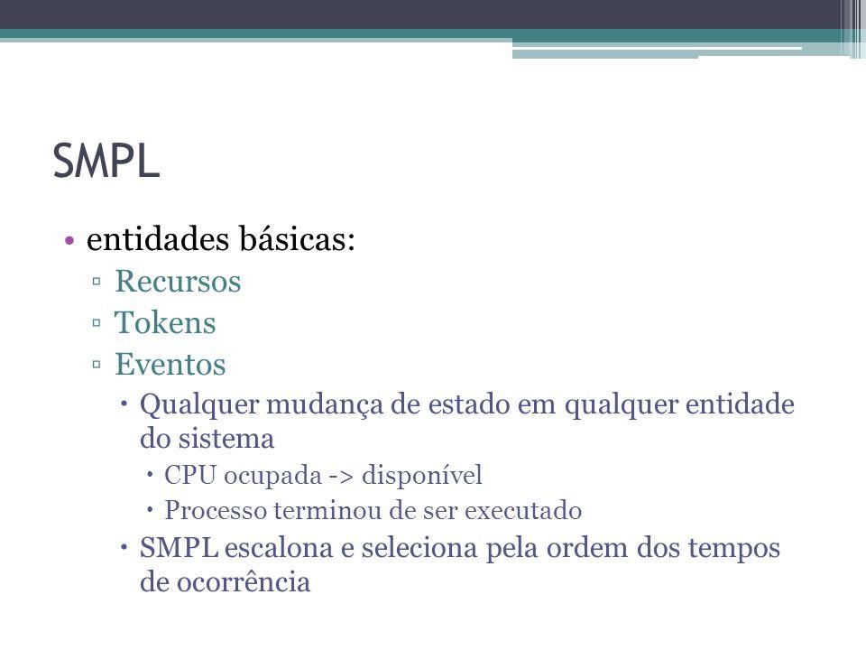 SMPL entidades básicas: Recursos Tokens Eventos