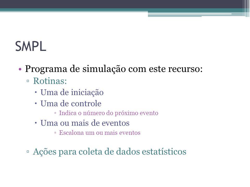 SMPL Programa de simulação com este recurso: Rotinas: