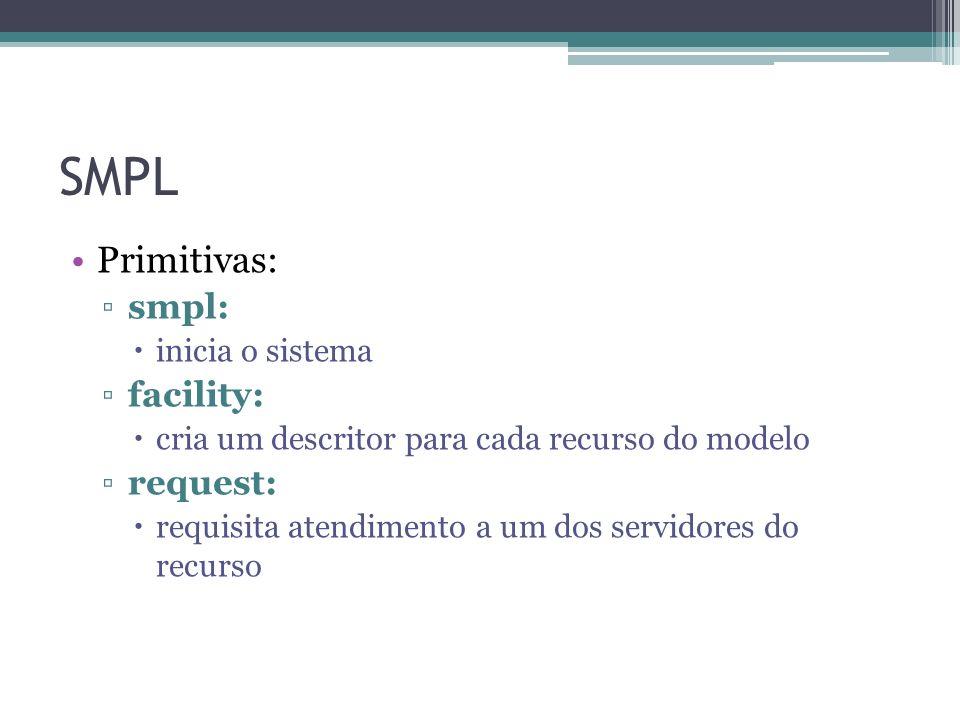 SMPL Primitivas: smpl: facility: request: inicia o sistema