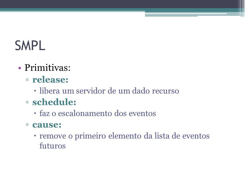 SMPL Primitivas: release: schedule: cause:
