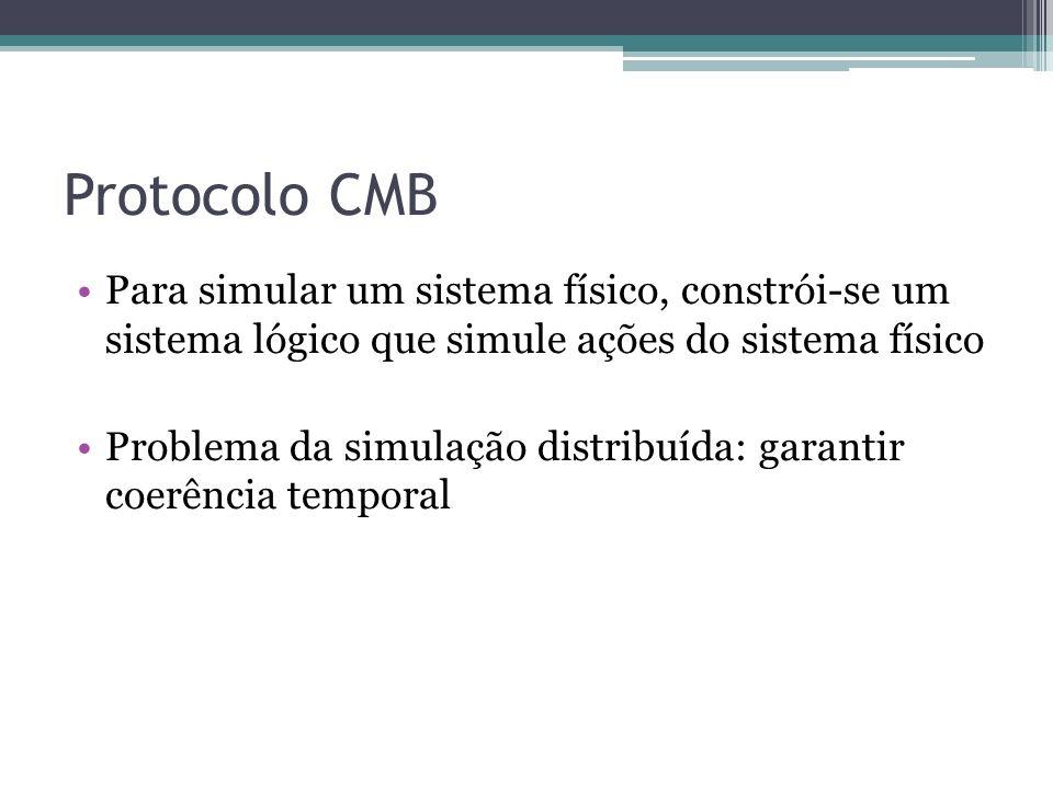 Protocolo CMB Para simular um sistema físico, constrói-se um sistema lógico que simule ações do sistema físico.
