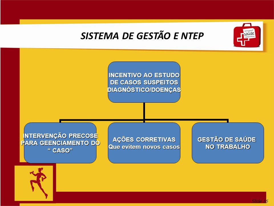 SISTEMA DE GESTÃO E NTEP