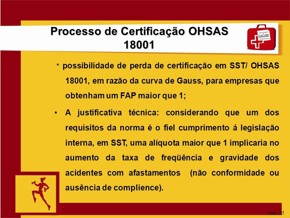 Processo de Certificação OHSAS 18001