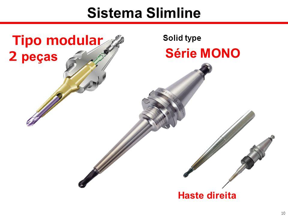 Sistema Slimline Série MONO Haste direita Solid type 2007/03/23 PM6:00