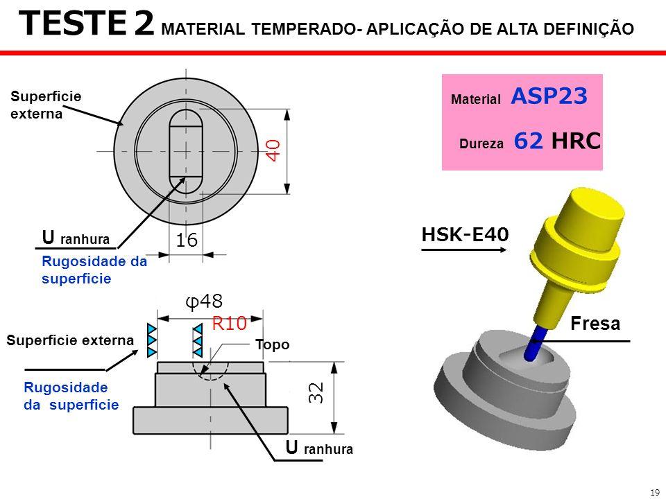 TESTE2MATERIAL TEMPERADO- APLICAÇÃO DE ALTA DEFINIÇÃO