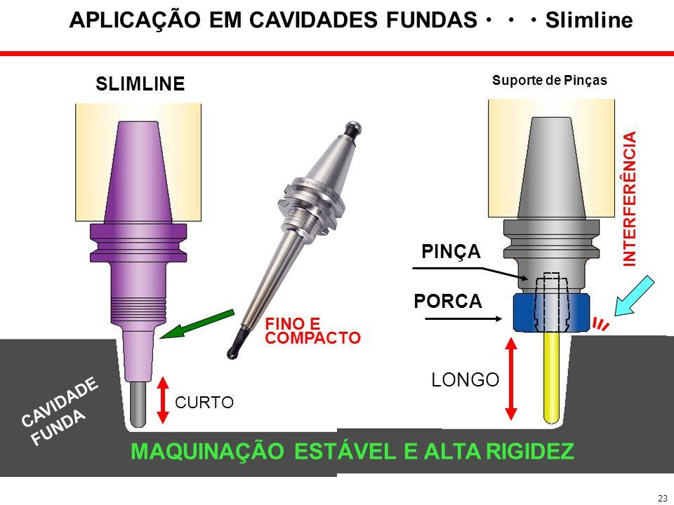 APLICAÇÃO EM CAVIDADES FUNDAS・・・Slimline
