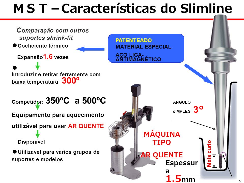 MST-Características do Slimline