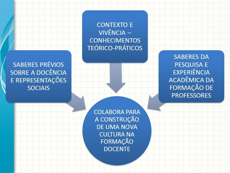 COLABORA PARA A CONSTRUÇÃO DE UMA NOVA CULTURA NA FORMAÇÃO DOCENTE