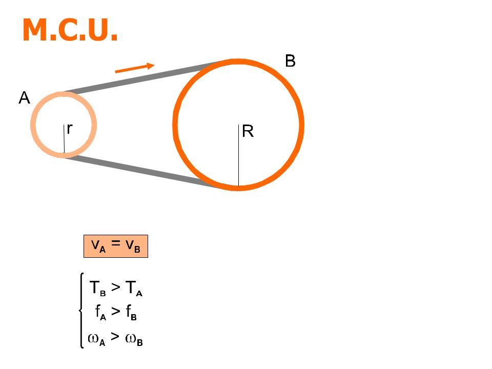 M.C.U.