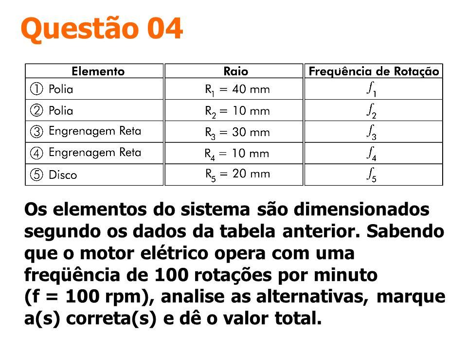 Questão 04 Os elementos do sistema são dimensionados