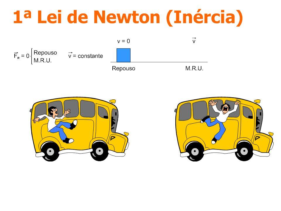 1ª Lei de Newton (Inércia)