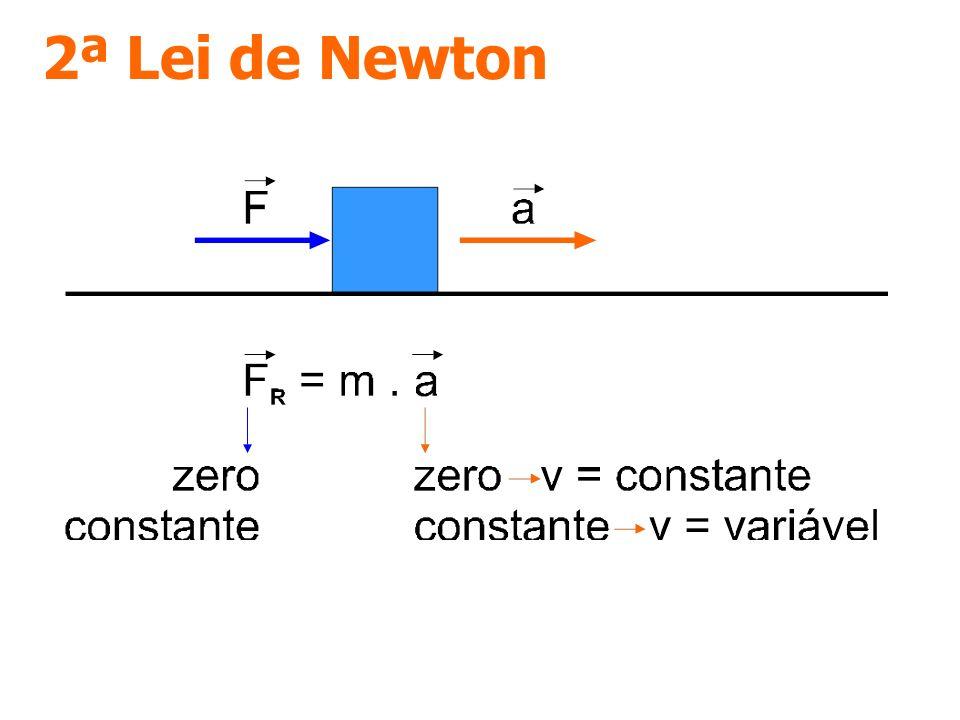 2ª Lei de Newton
