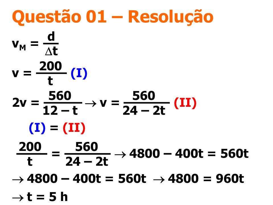 Questão 01 – Resolução vM = –– d Dt v = –––– (I) 200 t 2v = ––––– 560