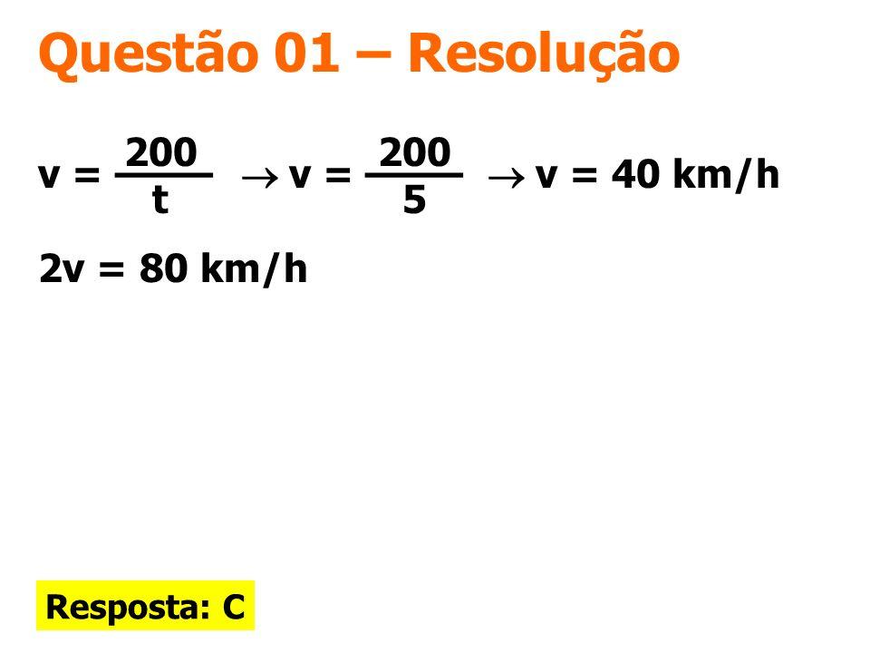 Questão 01 – Resolução v = –––– 200 t ® v = –––– 200 5 ® v = 40 km/h