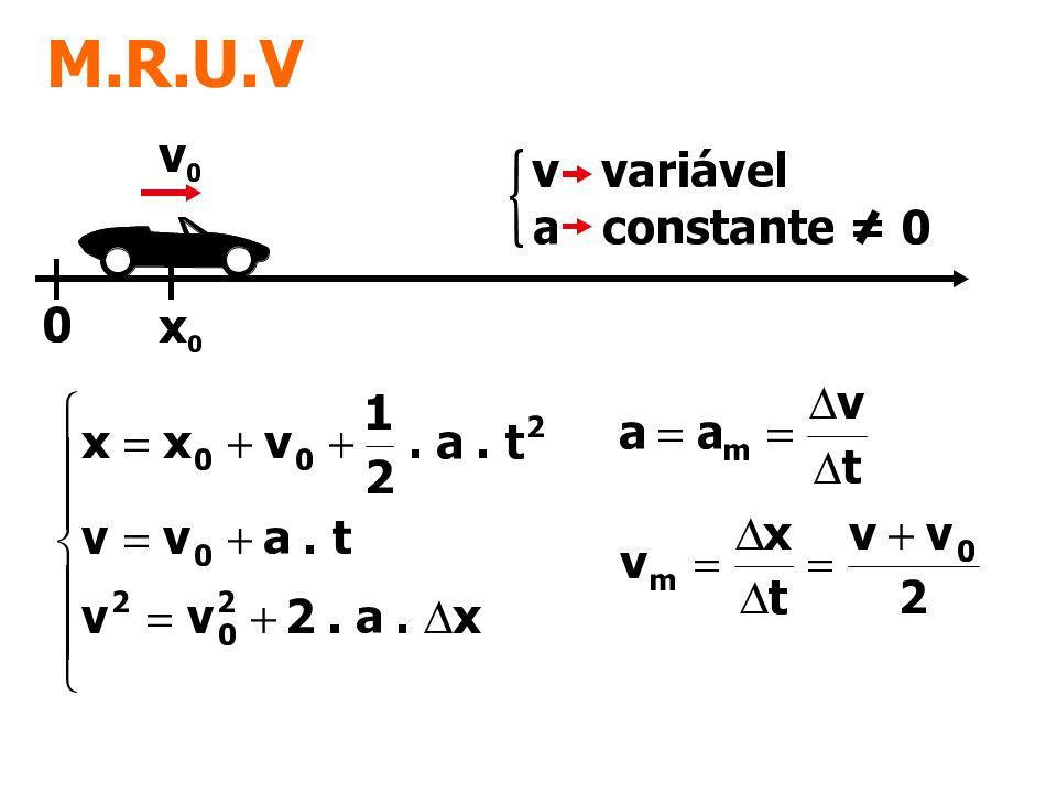 M.R.U.V