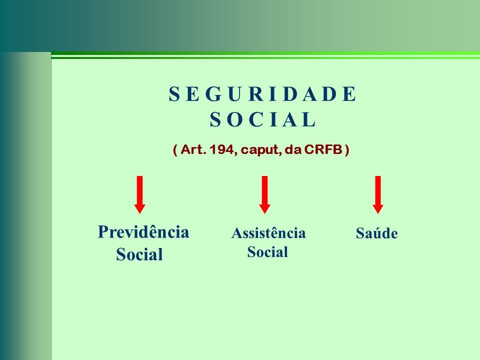 S E G U R I D A D E S O C I A L Previdência Social Assistência Social
