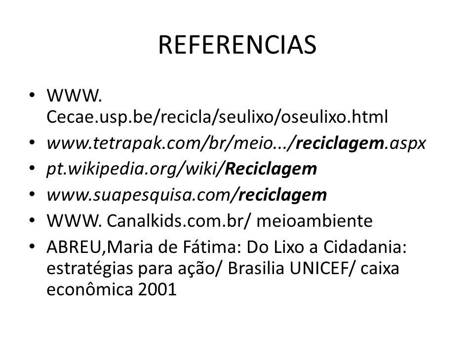 REFERENCIAS WWW. Cecae.usp.be/recicla/seulixo/oseulixo.html