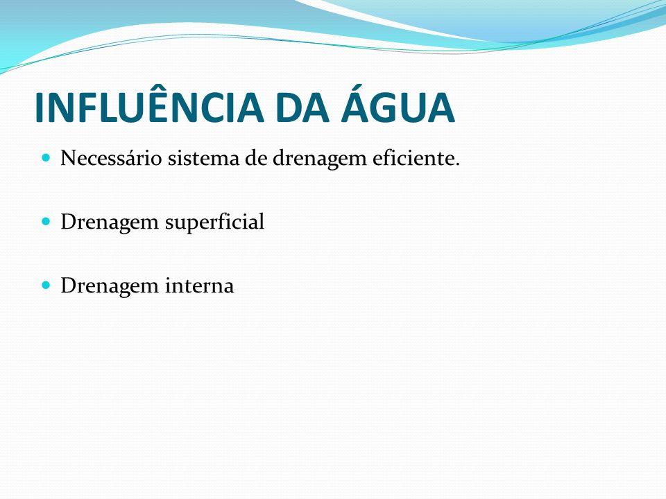 INFLUÊNCIA DA ÁGUA Necessário sistema de drenagem eficiente.