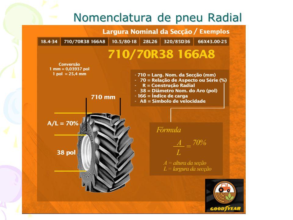 Nomenclatura de pneu Radial