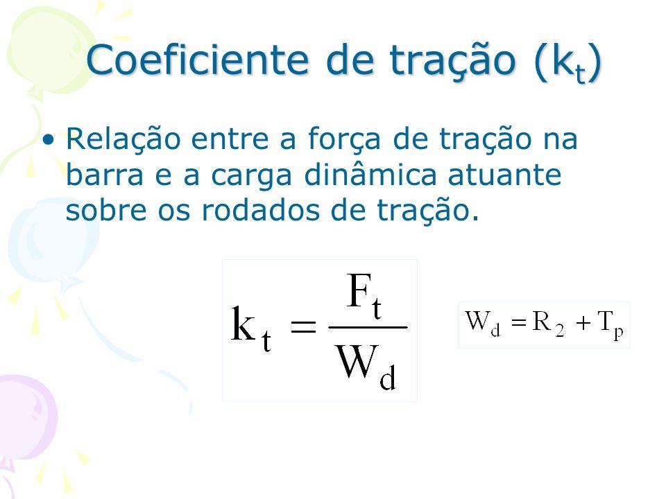Coeficiente de tração (kt)