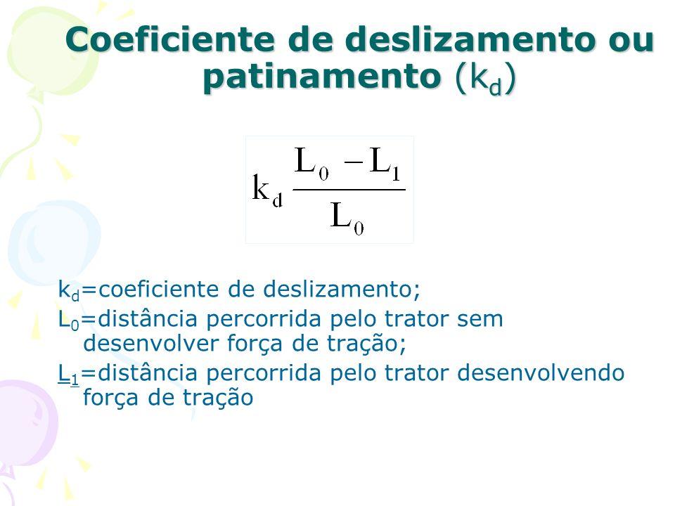 Coeficiente de deslizamento ou patinamento (kd)