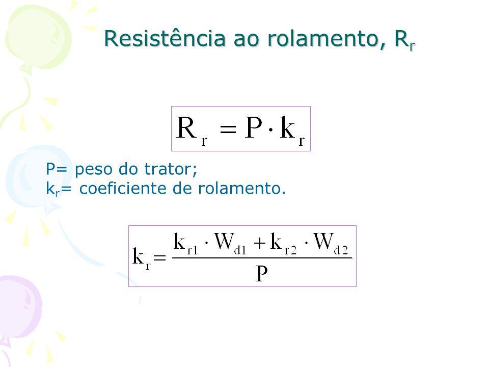 Resistência ao rolamento, Rr