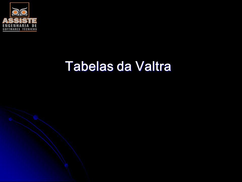 Tabelas da Valtra