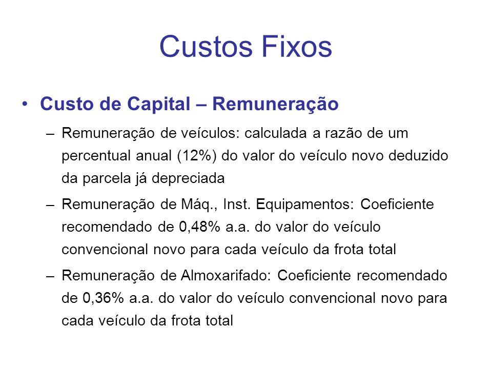 Custos Fixos Custo de Capital – Remuneração