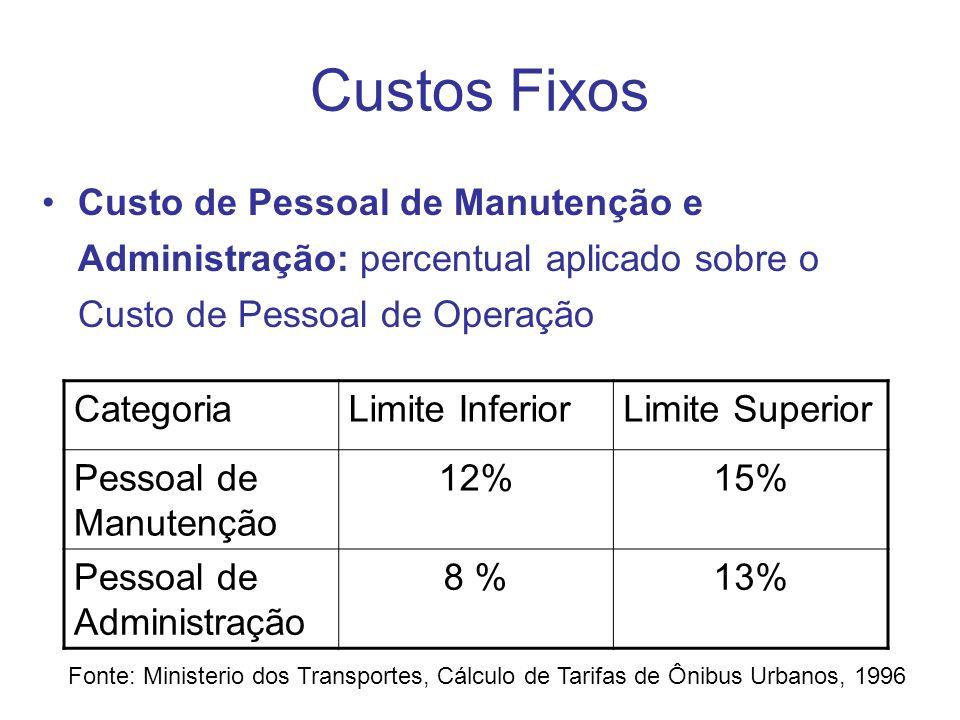 Custos Fixos Custo de Pessoal de Manutenção e Administração: percentual aplicado sobre o Custo de Pessoal de Operação.