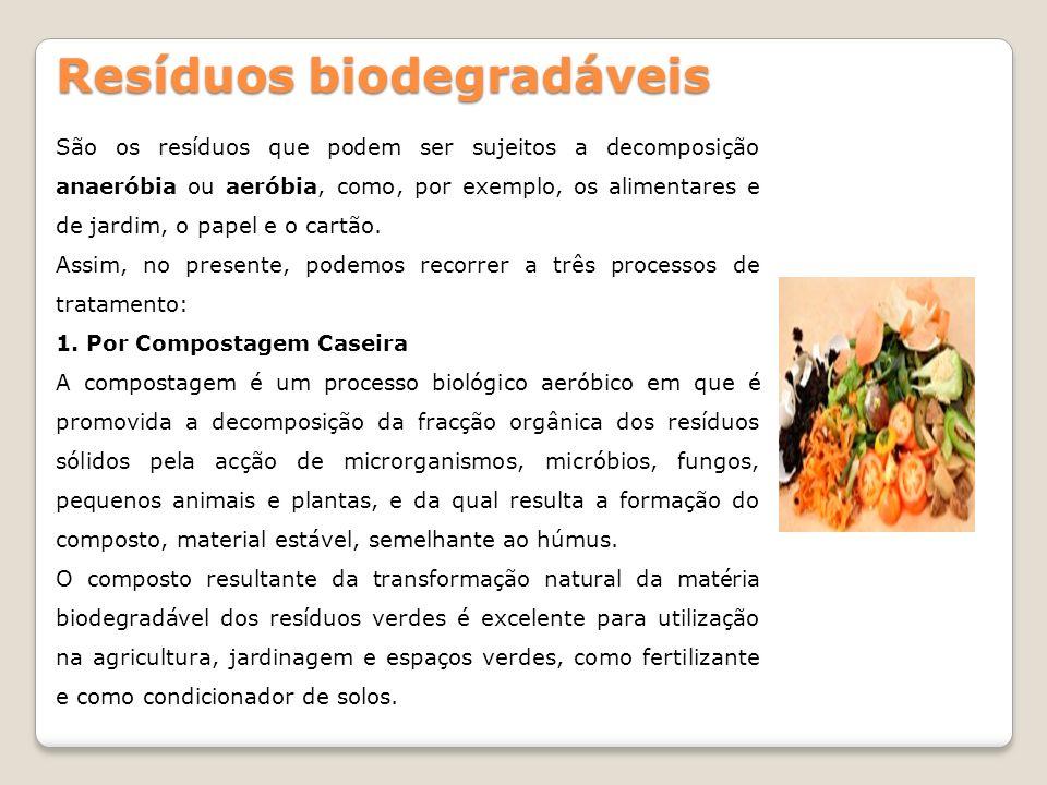 Resíduos biodegradáveis