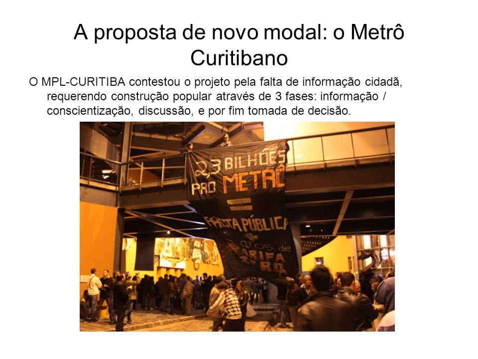 A proposta de novo modal: o Metrô Curitibano