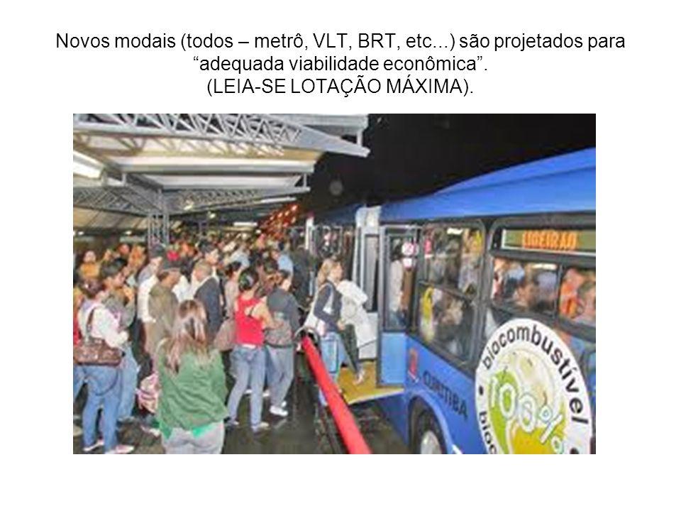 Novos modais (todos – metrô, VLT, BRT, etc