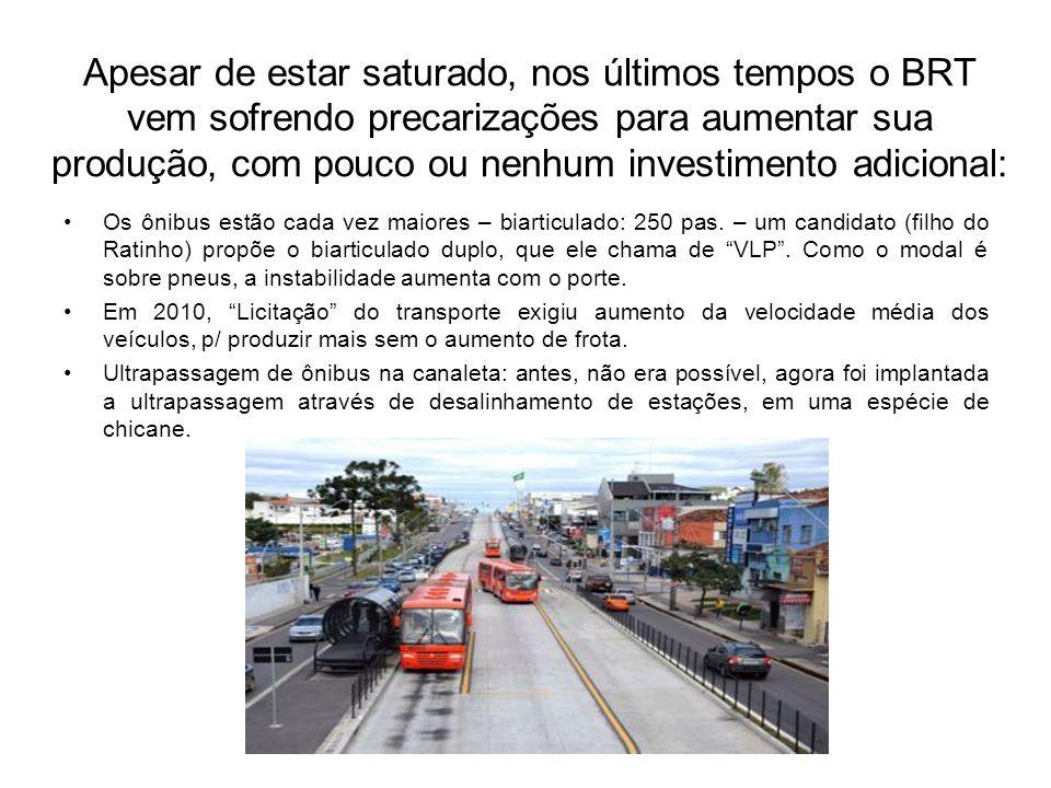 Apesar de estar saturado, nos últimos tempos o BRT vem sofrendo precarizações para aumentar sua produção, com pouco ou nenhum investimento adicional: