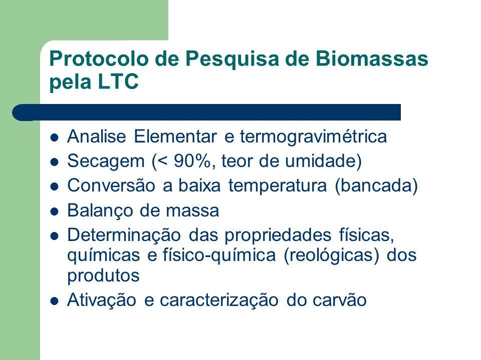 Protocolo de Pesquisa de Biomassas pela LTC