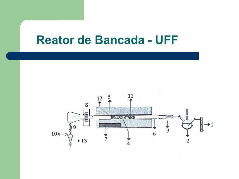 Reator de Bancada - UFF