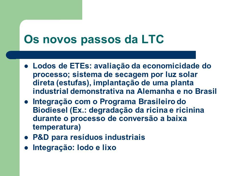 Os novos passos da LTC