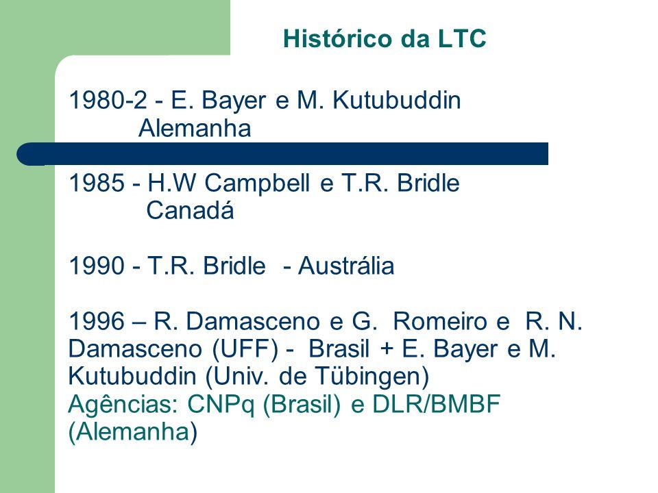 Histórico da LTC