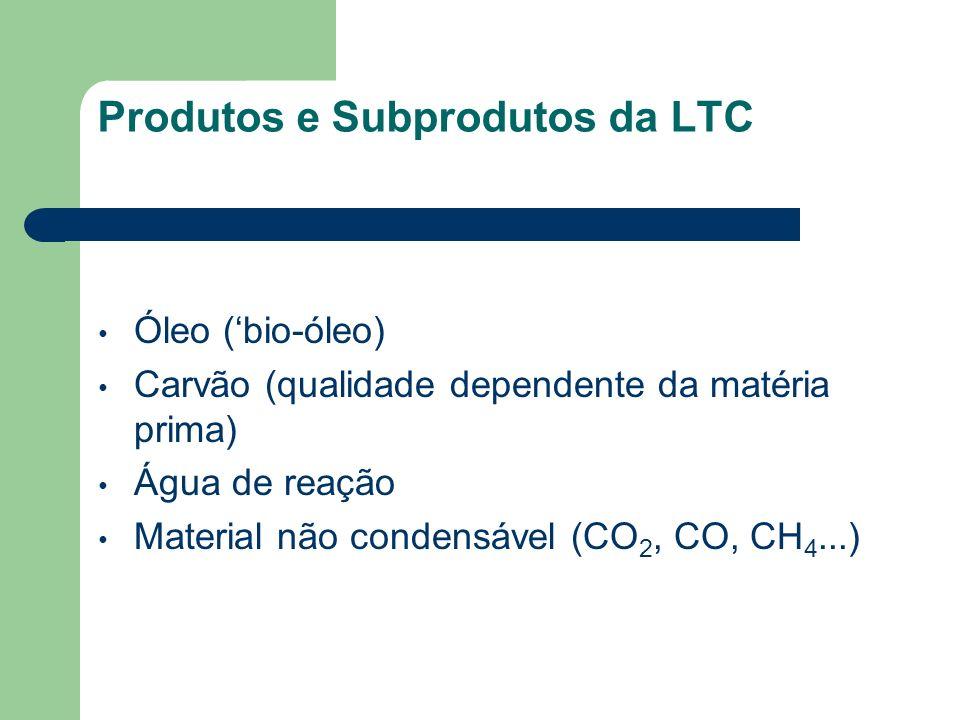 Produtos e Subprodutos da LTC