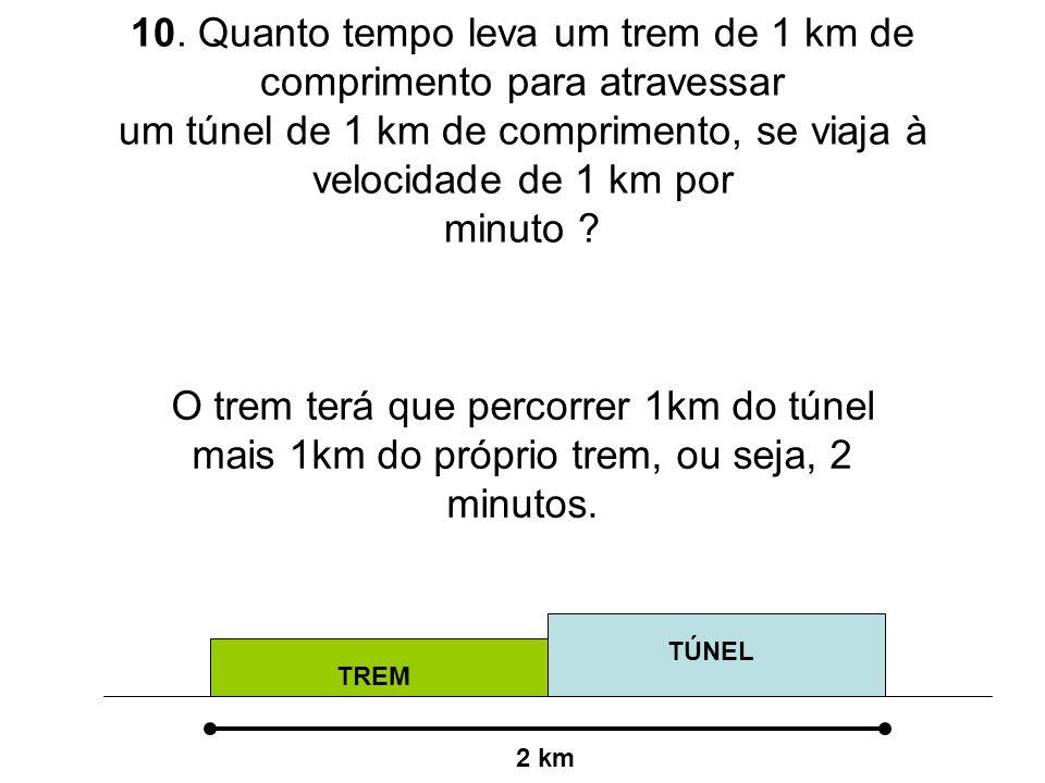 10. Quanto tempo leva um trem de 1 km de comprimento para atravessar um túnel de 1 km de comprimento, se viaja à velocidade de 1 km por minuto