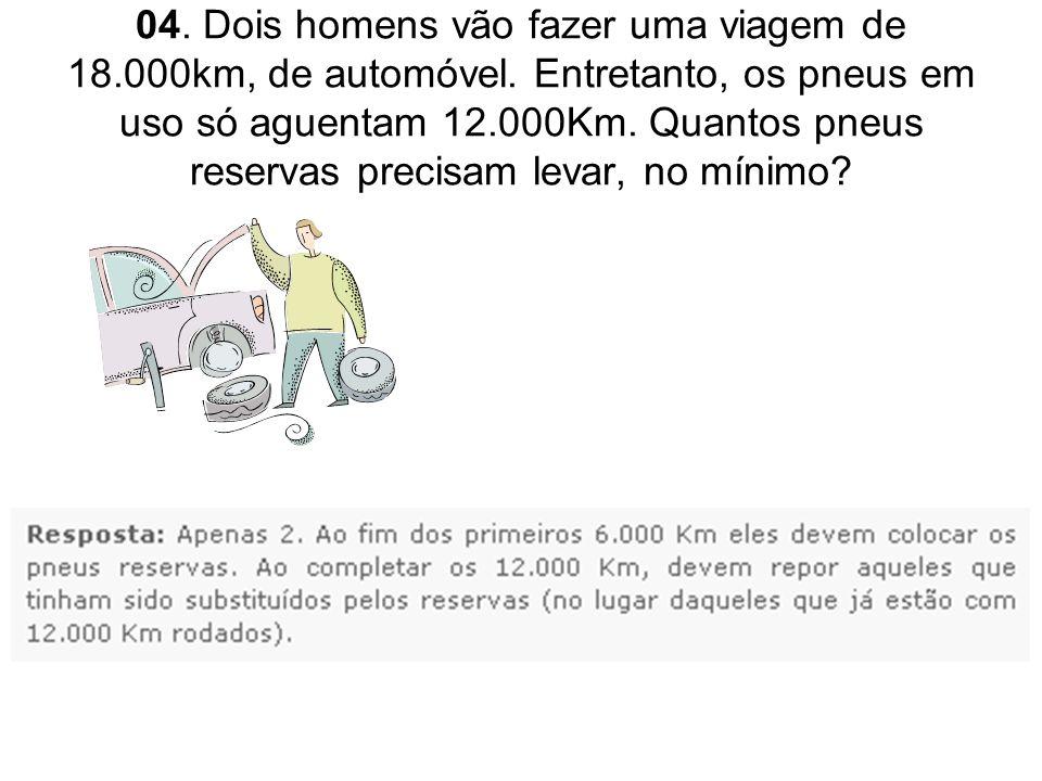 04. Dois homens vão fazer uma viagem de 18. 000km, de automóvel