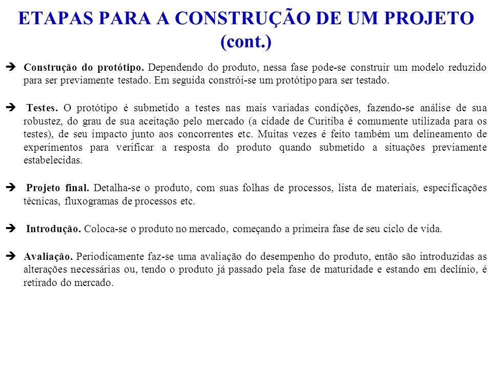 ETAPAS PARA A CONSTRUÇÃO DE UM PROJETO (cont.)