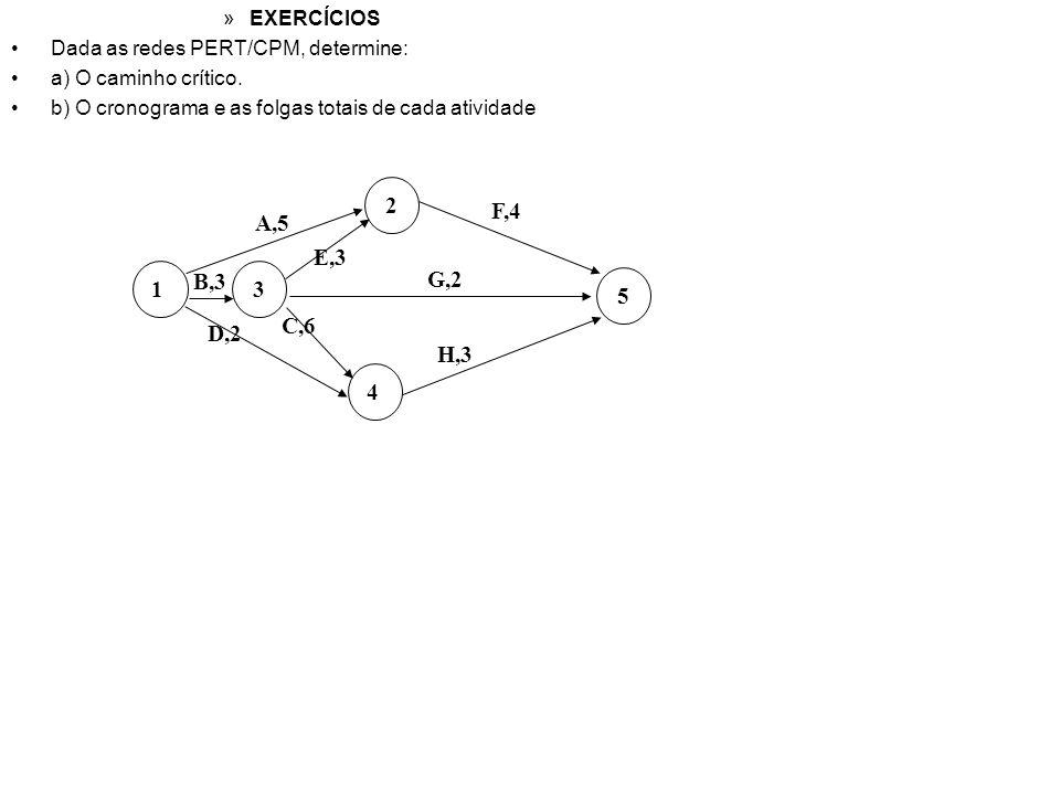 EXERCÍCIOS Dada as redes PERT/CPM, determine: a) O caminho crítico. b) O cronograma e as folgas totais de cada atividade.