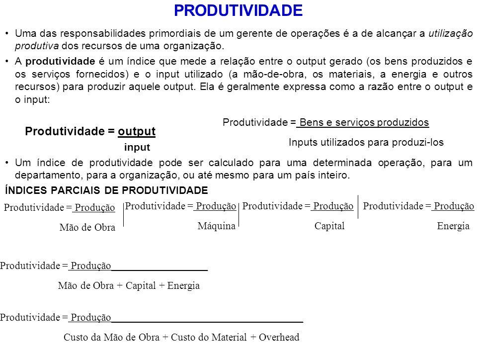 PRODUTIVIDADE Produtividade = output