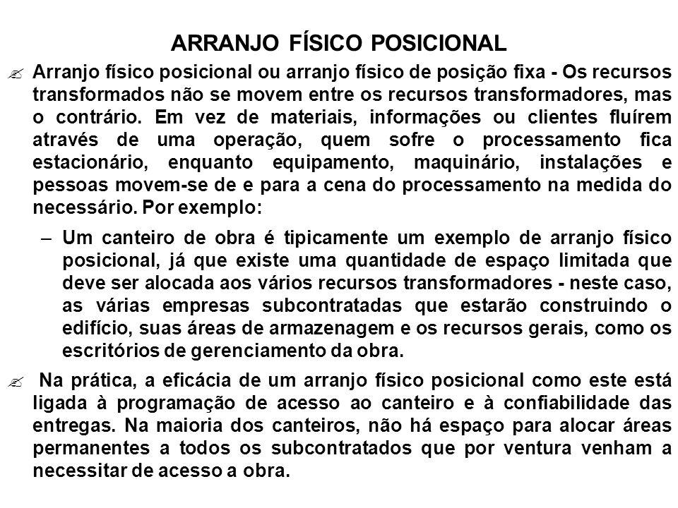 ARRANJO FÍSICO POSICIONAL