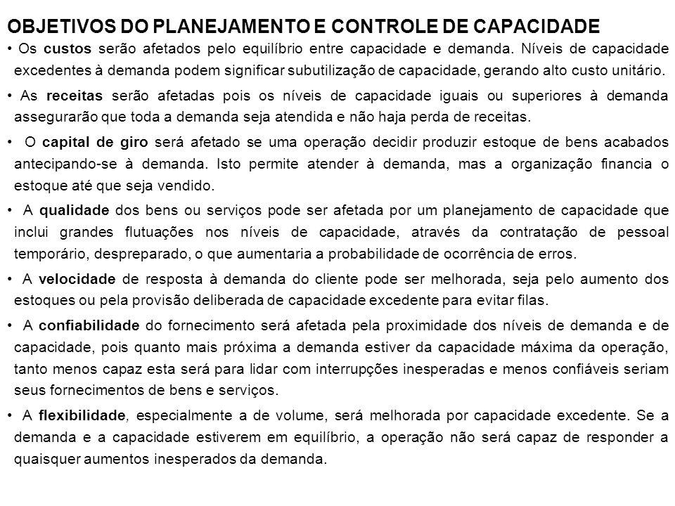 OBJETIVOS DO PLANEJAMENTO E CONTROLE DE CAPACIDADE