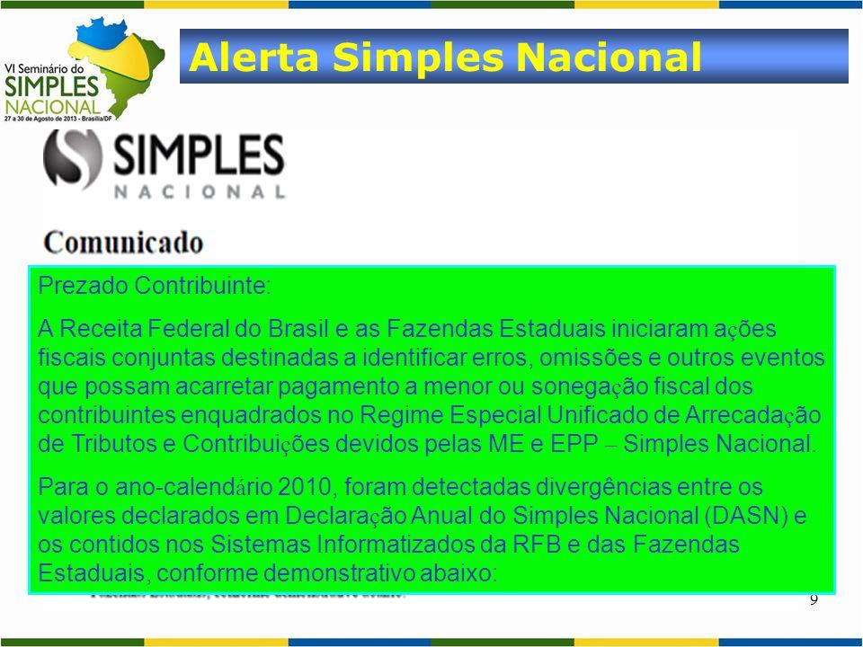 Alerta Simples Nacional