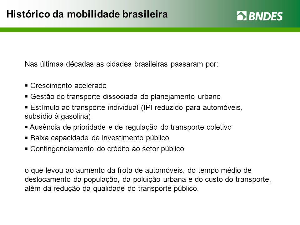 Histórico da mobilidade brasileira