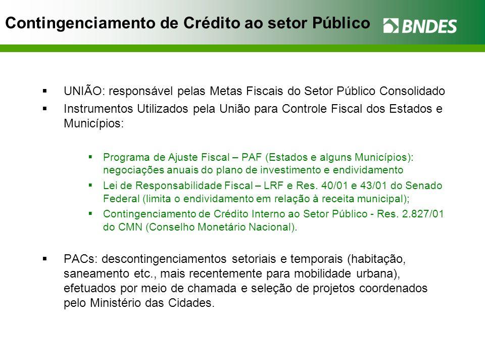 Contingenciamento de Crédito ao setor Público