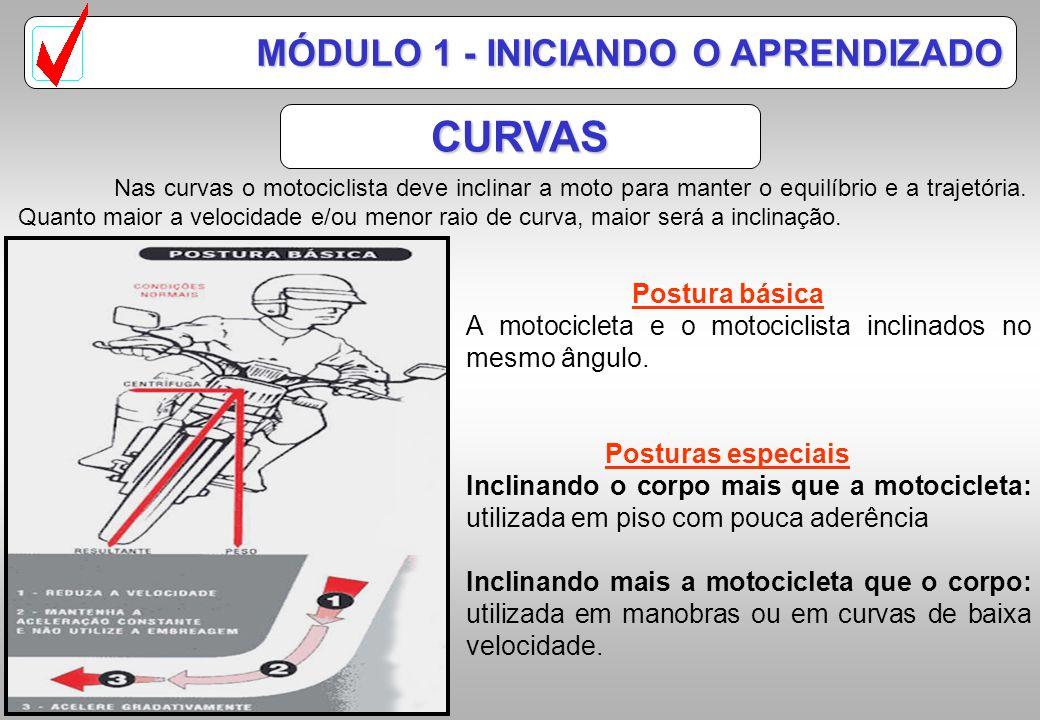 CURVAS MÓDULO 1 - INICIANDO O APRENDIZADO Postura básica