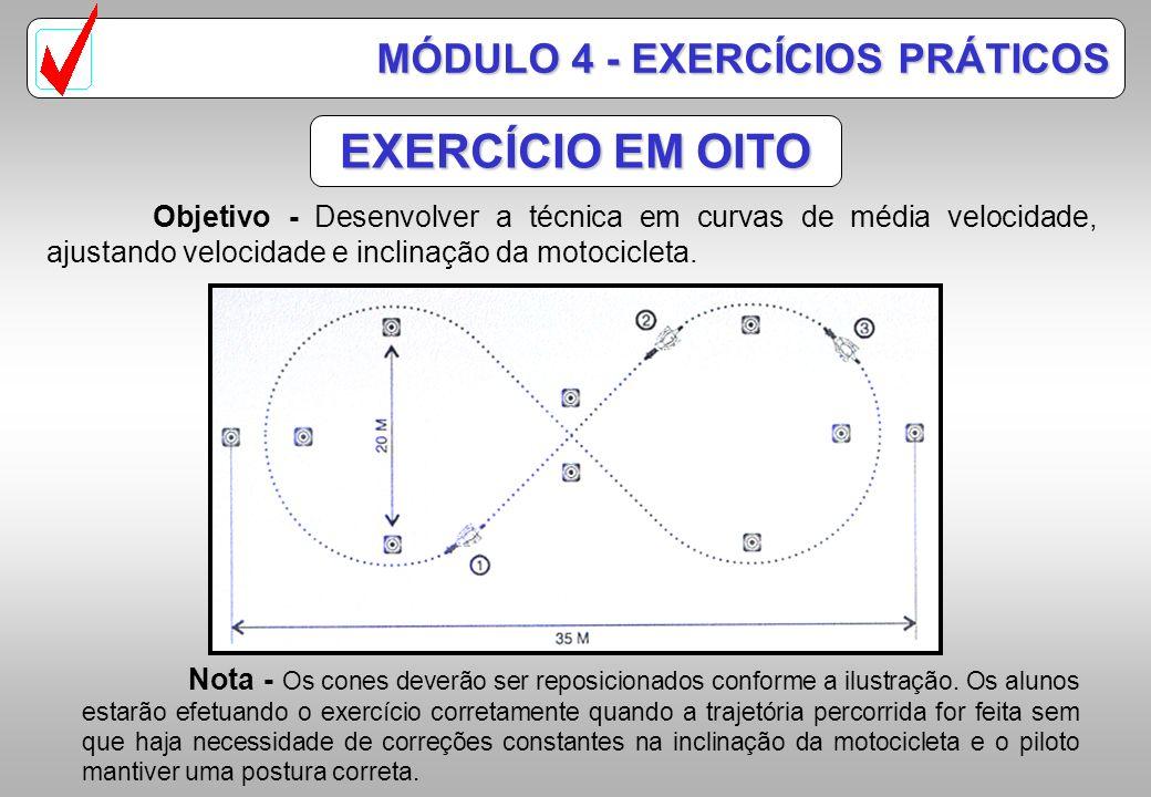 EXERCÍCIO EM OITO MÓDULO 4 - EXERCÍCIOS PRÁTICOS